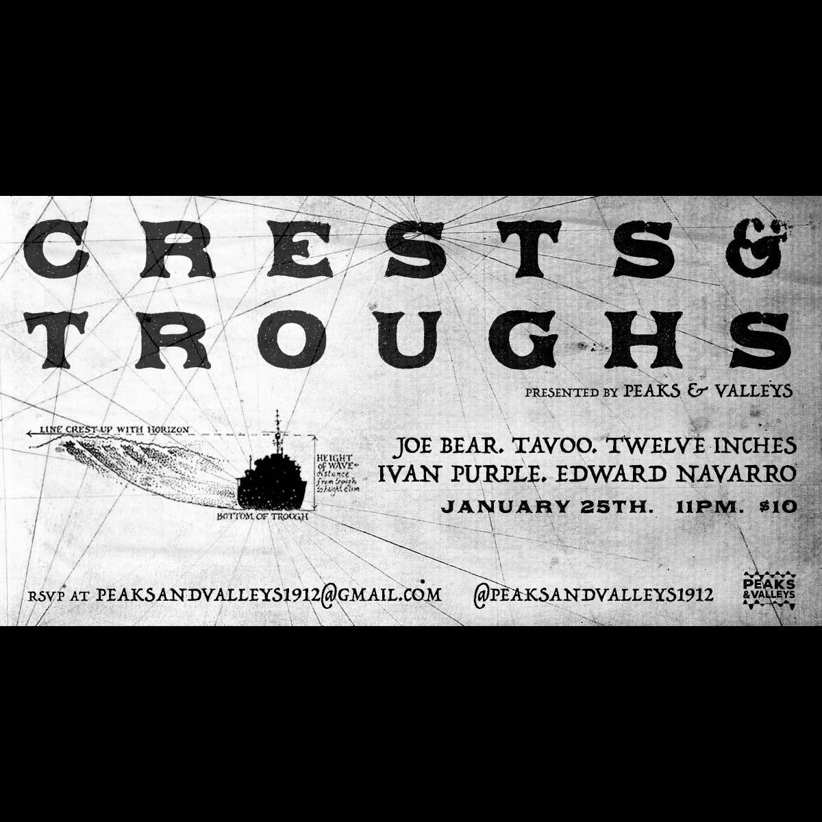 Crests & Troughs
